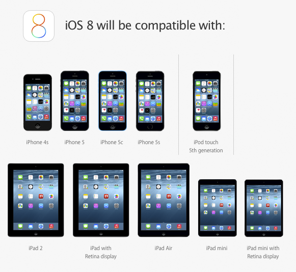 download-iOS8-beta