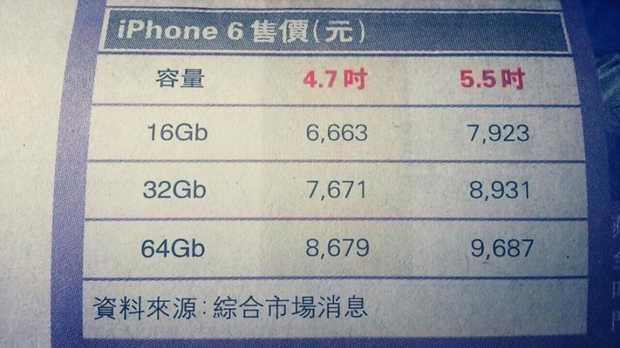 iphone-6-price